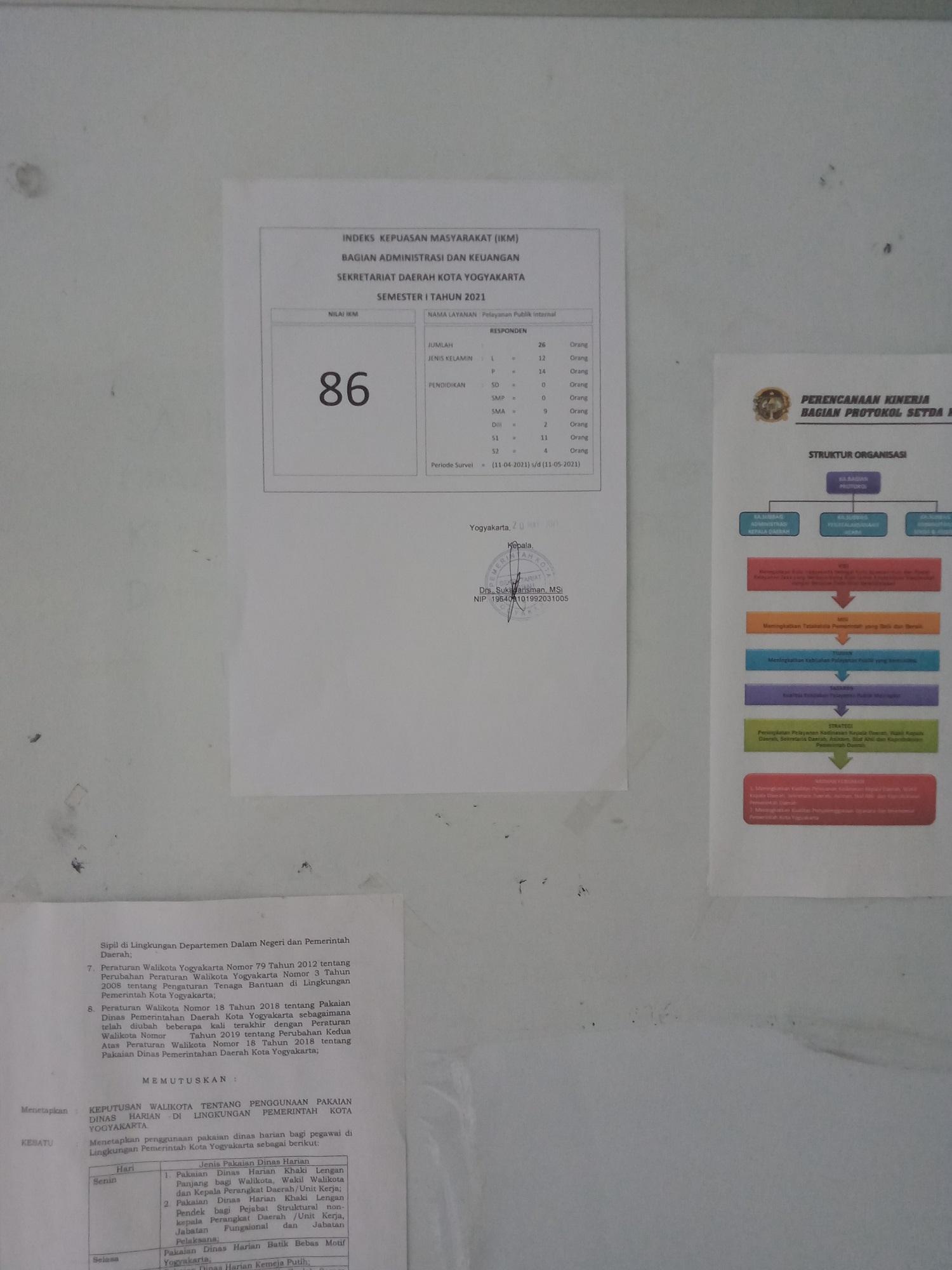 Nilai Indeks Kepuasan Masyarakat (IKM) Bagian Administrasi Dan Keuangan Sekretariat daerah Kota Yogyakarta Semester I Tahun 2021